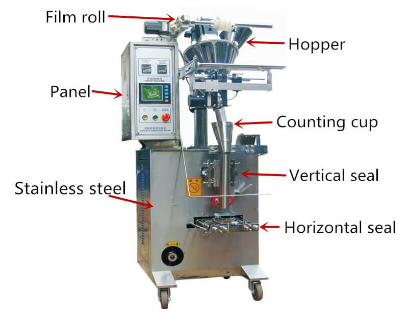 Automatic Powder Packing Machine Structure