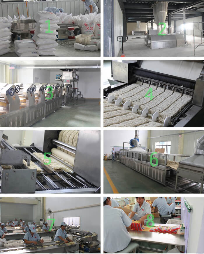 Equipment Composition of Fried Instant Noodle Production Line