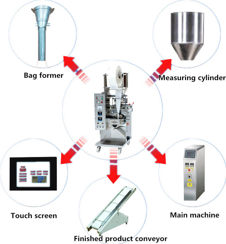 Features of AMS-DXDK-40(80) Automatic Granule Packaging Machine