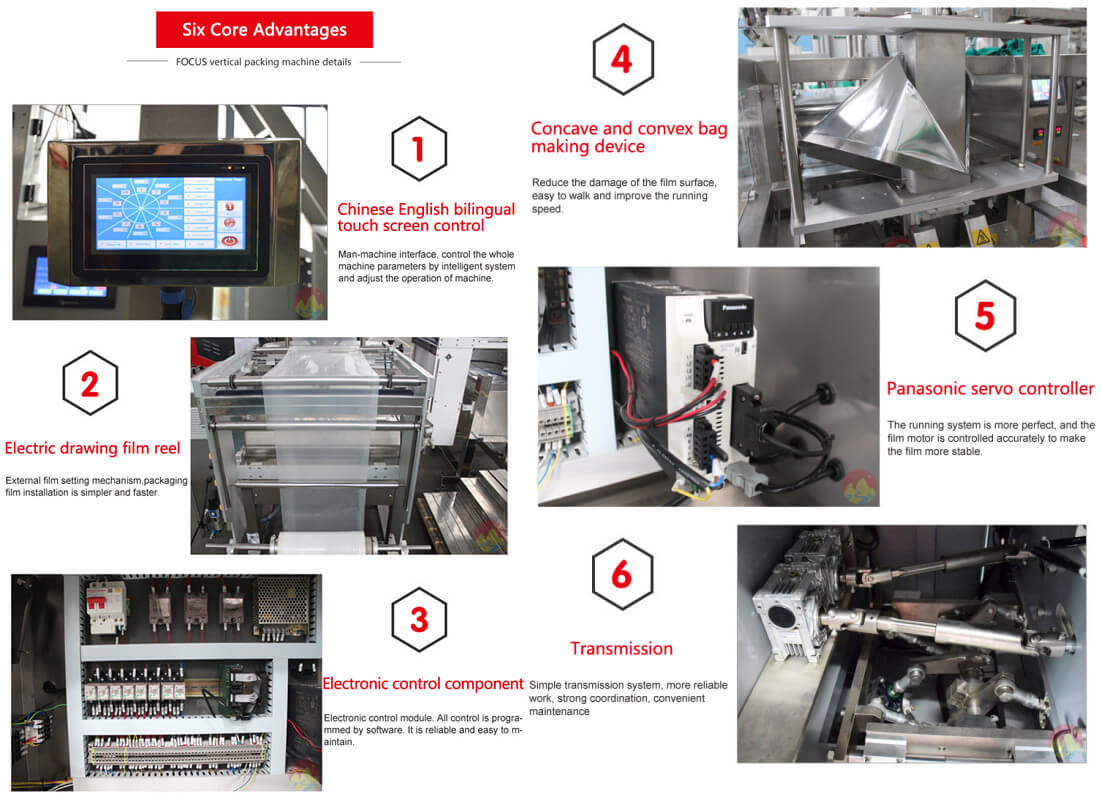 Full Automatic Granule Packing Equipment Features