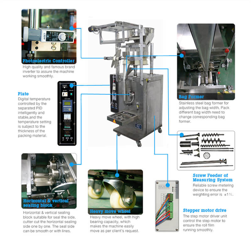 Highlights of AMS-DXDK-500(800) Multifunctional Packaging Machine