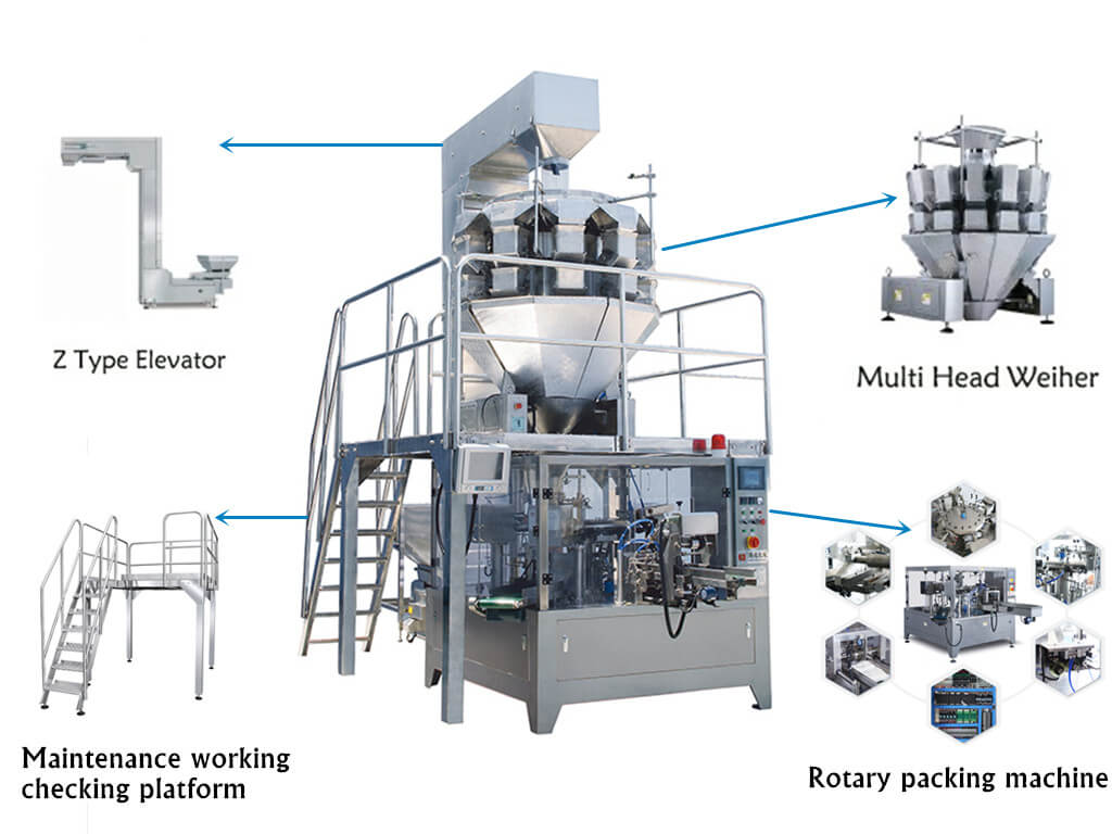 automatic bag-given packing machine structures