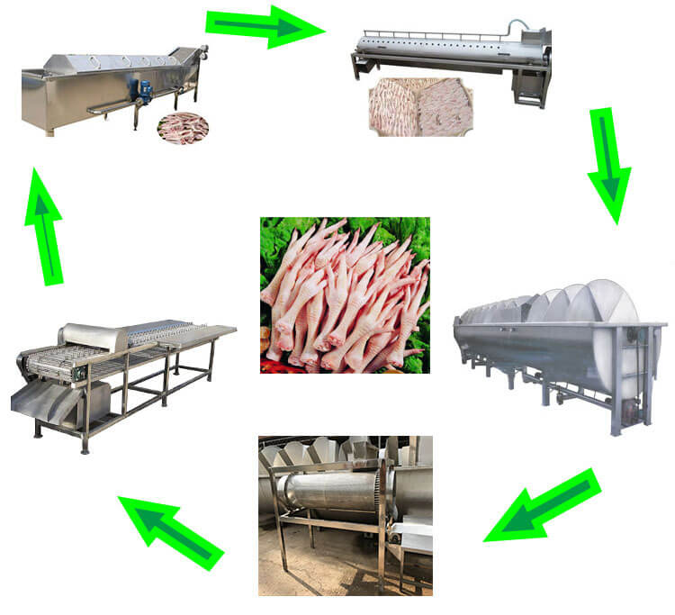 big chicken feet peeling machine in automatic chicken feet processing line