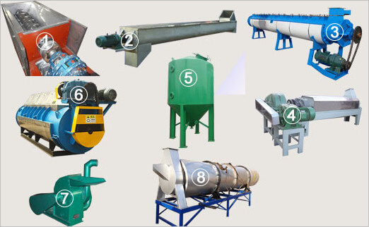 main fish meal making machines of fish meal plant