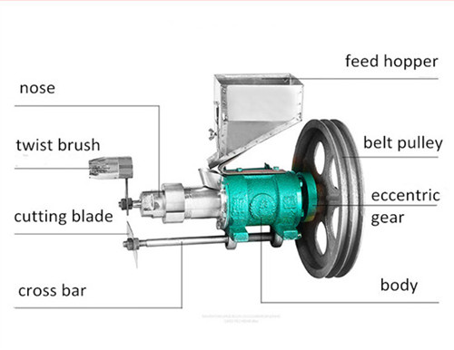 puff snack extruder structure